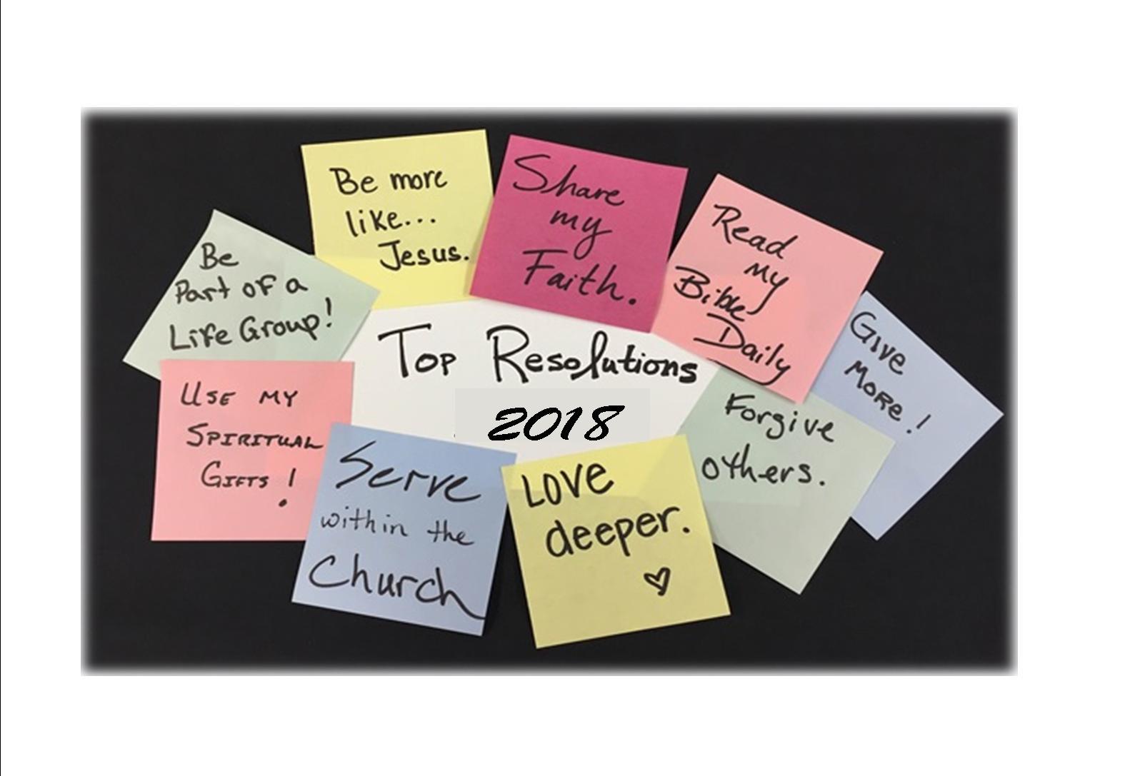 List-of-Resolutions